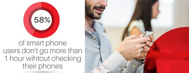 Checking Smartphones