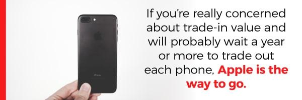 iPhone Retains Value Best